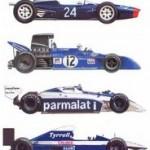 Evolución de la Fórmula 1
