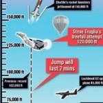 El mayor salto en paracaídas de la historia