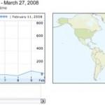 Youtube añade estadísticas a tus videos
